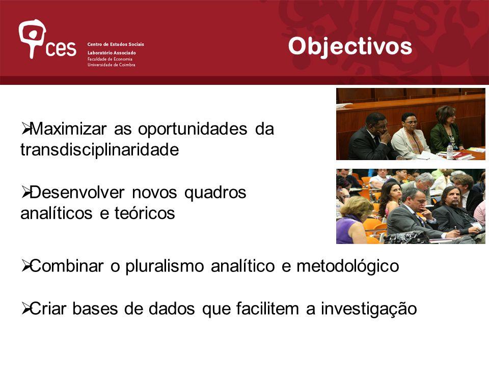 Maximizar as oportunidades da transdisciplinaridade Desenvolver novos quadros analíticos e teóricos Objectivos Combinar o pluralismo analítico e metodológico Criar bases de dados que facilitem a investigação