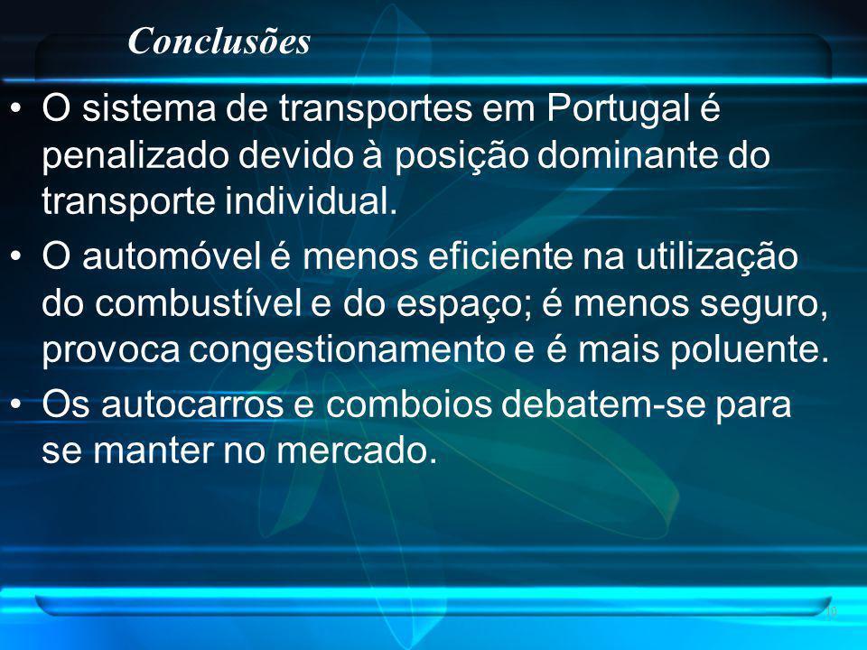 10 O sistema de transportes em Portugal é penalizado devido à posição dominante do transporte individual.