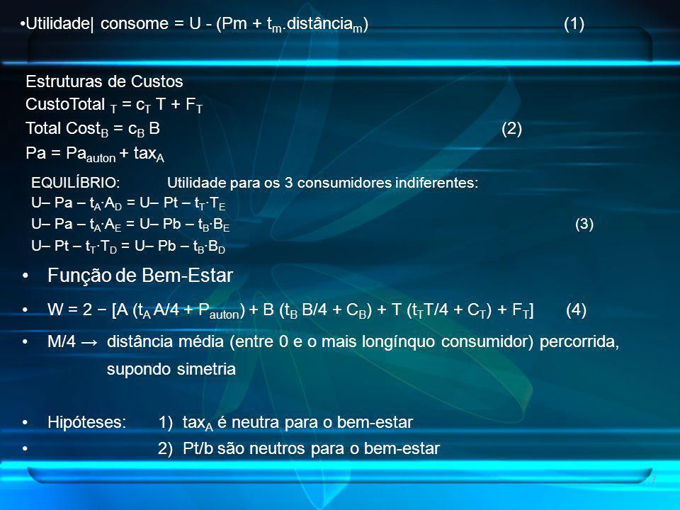 7 Função de Bem-Estar W = 2 [A (t A A/4 + P auton ) + B (t B B/4 + C B ) + T (t T T/4 + C T ) + F T ](4) M/4 distância média (entre 0 e o mais longínquo consumidor) percorrida, supondo simetria Hipóteses:1) tax A é neutra para o bem-estar 2) Pt/b são neutros para o bem-estar Utilidade| consome = U - (Pm + t m.distância m )(1) Estruturas de Custos CustoTotal T = c T T + F T Total Cost B = c B B(2) Pa = Pa auton + tax A EQUILÍBRIO:Utilidade para os 3 consumidores indiferentes: U– Pa – t A ·A D = U– Pt – t T ·T E U– Pa – t A ·A E = U– Pb – t B ·B E (3) U– Pt – t T ·T D = U– Pb – t B ·B D