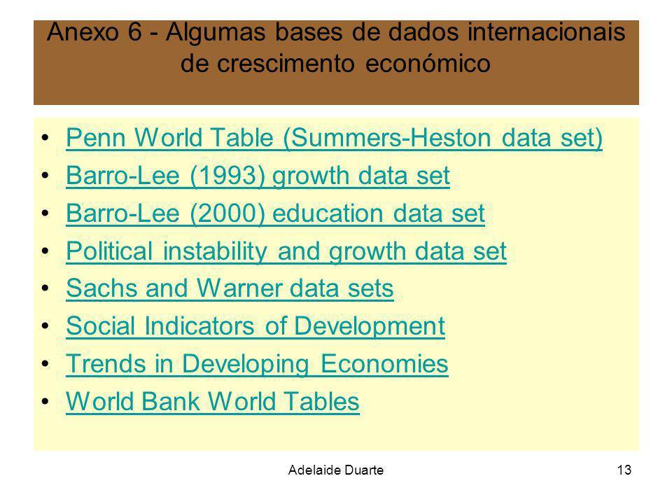 Adelaide Duarte13 Anexo 6 - Algumas bases de dados internacionais de crescimento económico Penn World Table (Summers-Heston data set) Barro-Lee (1993)