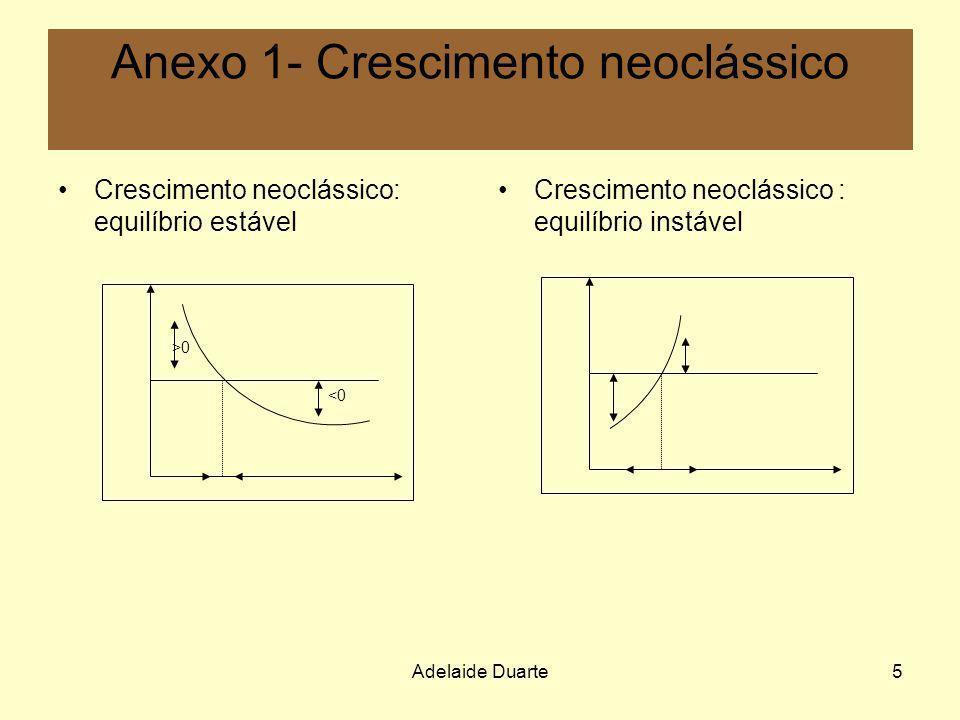 Adelaide Duarte5 Anexo 1- Crescimento neoclássico Crescimento neoclássico: equilíbrio estável Crescimento neoclássico : equilíbrio instável <0 >0