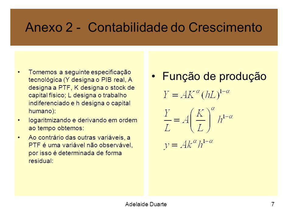 Adelaide Duarte7 Anexo 2 - Contabilidade do Crescimento Tomemos a seguinte especificação tecnológica (Y designa o PIB real, A designa a PTF, K designa