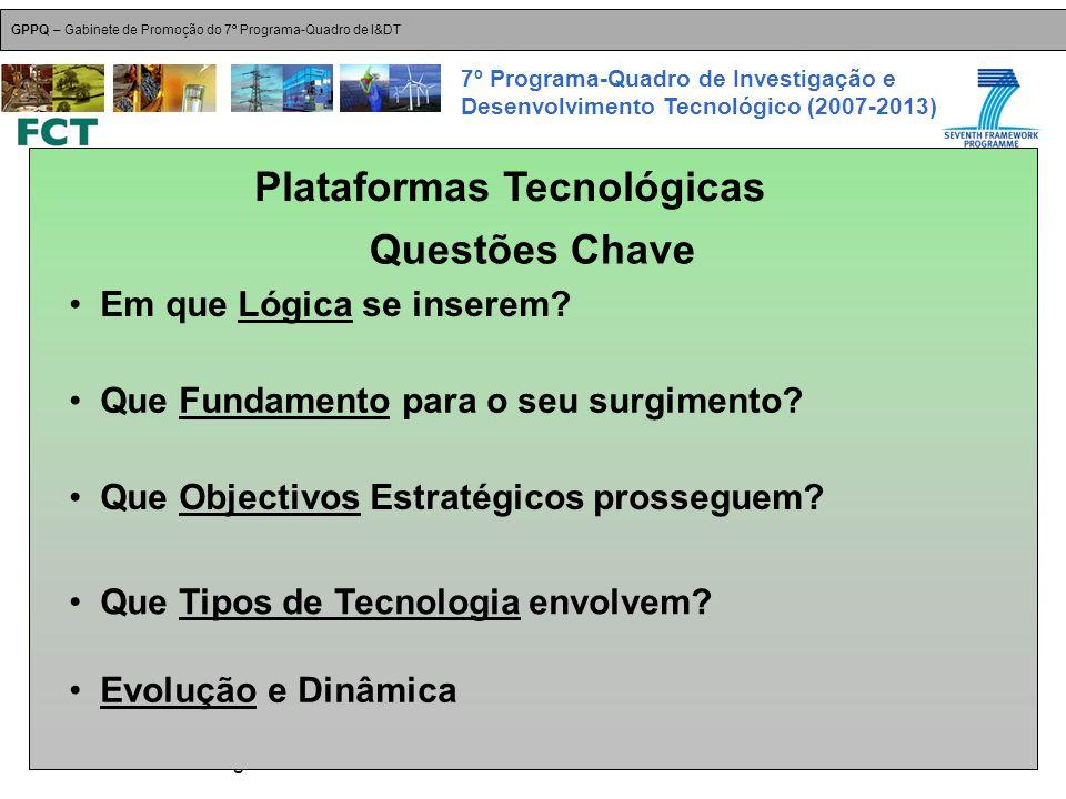 18-Dez-2007 Plataformas Tecnológicas GPPQ – Gabinete de Promoção do 7º Programa-Quadro de I&DT 7º Programa-Quadro de Investigação e Desenvolvimento Tecnológico (2007-2013) Plataformas Tecnológicas Em que Lógica se inserem.