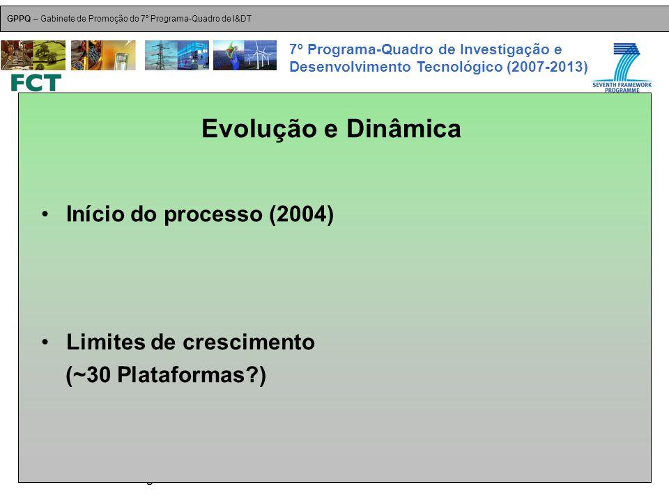 18-Dez-2007 Plataformas Tecnológicas GPPQ – Gabinete de Promoção do 7º Programa-Quadro de I&DT 7º Programa-Quadro de Investigação e Desenvolvimento Tecnológico (2007-2013) Início do processo (2004) Limites de crescimento (~30 Plataformas ) Evolução e Dinâmica