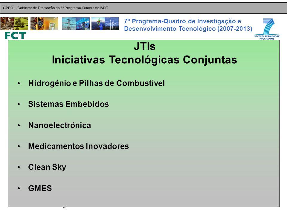 18-Dez-2007 Plataformas Tecnológicas GPPQ – Gabinete de Promoção do 7º Programa-Quadro de I&DT 7º Programa-Quadro de Investigação e Desenvolvimento Tecnológico (2007-2013) Hidrogénio e Pilhas de Combustível Sistemas Embebidos Nanoelectrónica Medicamentos Inovadores Clean Sky GMES JTIs Iniciativas Tecnológicas Conjuntas