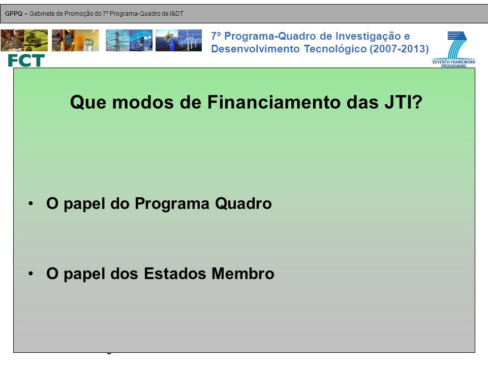 18-Dez-2007 Plataformas Tecnológicas GPPQ – Gabinete de Promoção do 7º Programa-Quadro de I&DT 7º Programa-Quadro de Investigação e Desenvolvimento Tecnológico (2007-2013) Que modos de Financiamento das JTI.