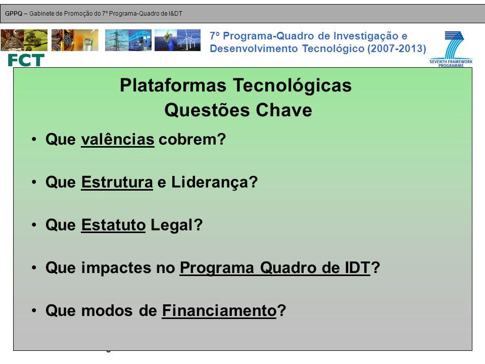 18-Dez-2007 Plataformas Tecnológicas GPPQ – Gabinete de Promoção do 7º Programa-Quadro de I&DT 7º Programa-Quadro de Investigação e Desenvolvimento Tecnológico (2007-2013) Que valências cobrem.