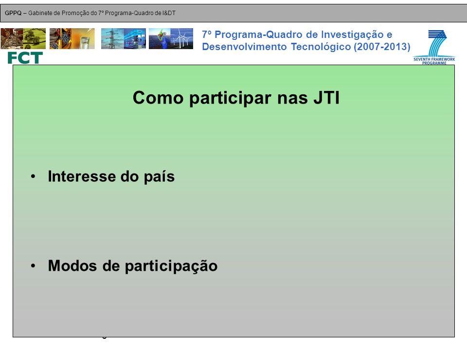 18-Dez-2007 Plataformas Tecnológicas GPPQ – Gabinete de Promoção do 7º Programa-Quadro de I&DT 7º Programa-Quadro de Investigação e Desenvolvimento Tecnológico (2007-2013) Como participar nas JTI Interesse do país Modos de participação