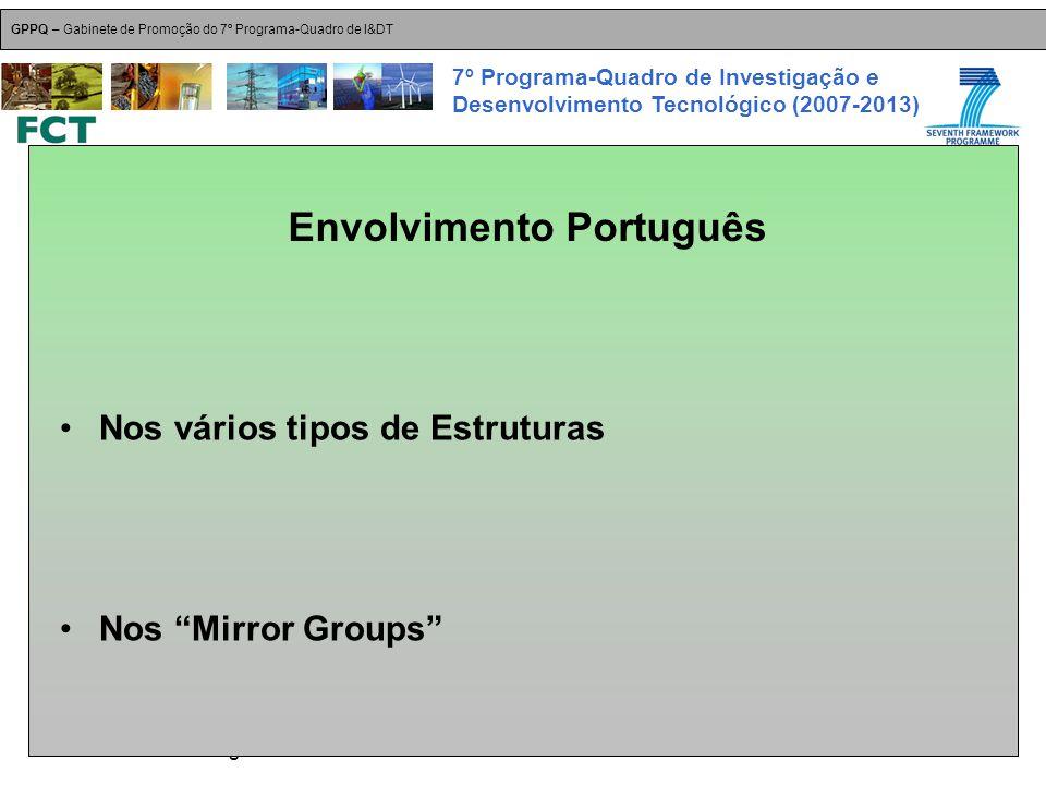 18-Dez-2007 Plataformas Tecnológicas GPPQ – Gabinete de Promoção do 7º Programa-Quadro de I&DT 7º Programa-Quadro de Investigação e Desenvolvimento Tecnológico (2007-2013) Envolvimento Português Nos vários tipos de Estruturas Nos Mirror Groups