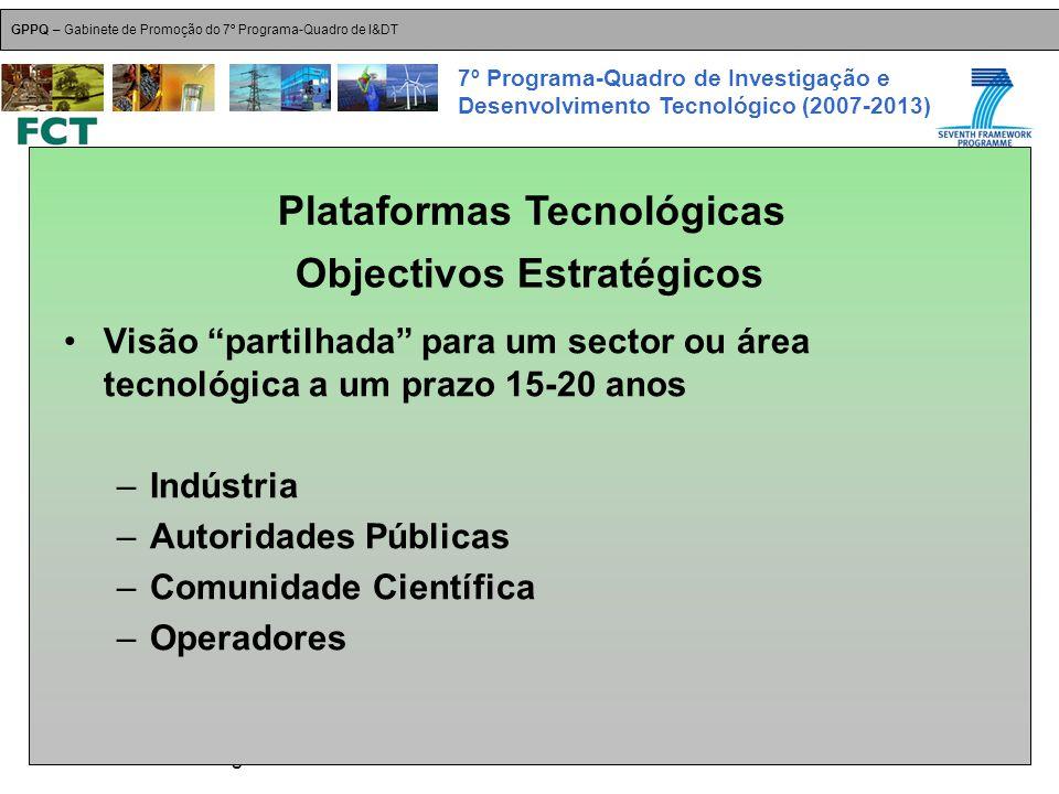 18-Dez-2007 Plataformas Tecnológicas GPPQ – Gabinete de Promoção do 7º Programa-Quadro de I&DT 7º Programa-Quadro de Investigação e Desenvolvimento Tecnológico (2007-2013) Visão partilhada para um sector ou área tecnológica a um prazo 15-20 anos –Indústria –Autoridades Públicas –Comunidade Científica –Operadores Objectivos Estratégicos Plataformas Tecnológicas