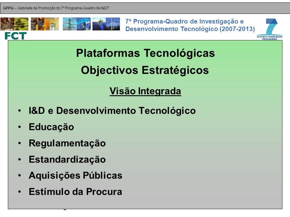 18-Dez-2007 Plataformas Tecnológicas GPPQ – Gabinete de Promoção do 7º Programa-Quadro de I&DT 7º Programa-Quadro de Investigação e Desenvolvimento Tecnológico (2007-2013) Visão Integrada I&D e Desenvolvimento Tecnológico Educação Regulamentação Estandardização Aquisições Públicas Estímulo da Procura Objectivos Estratégicos Plataformas Tecnológicas