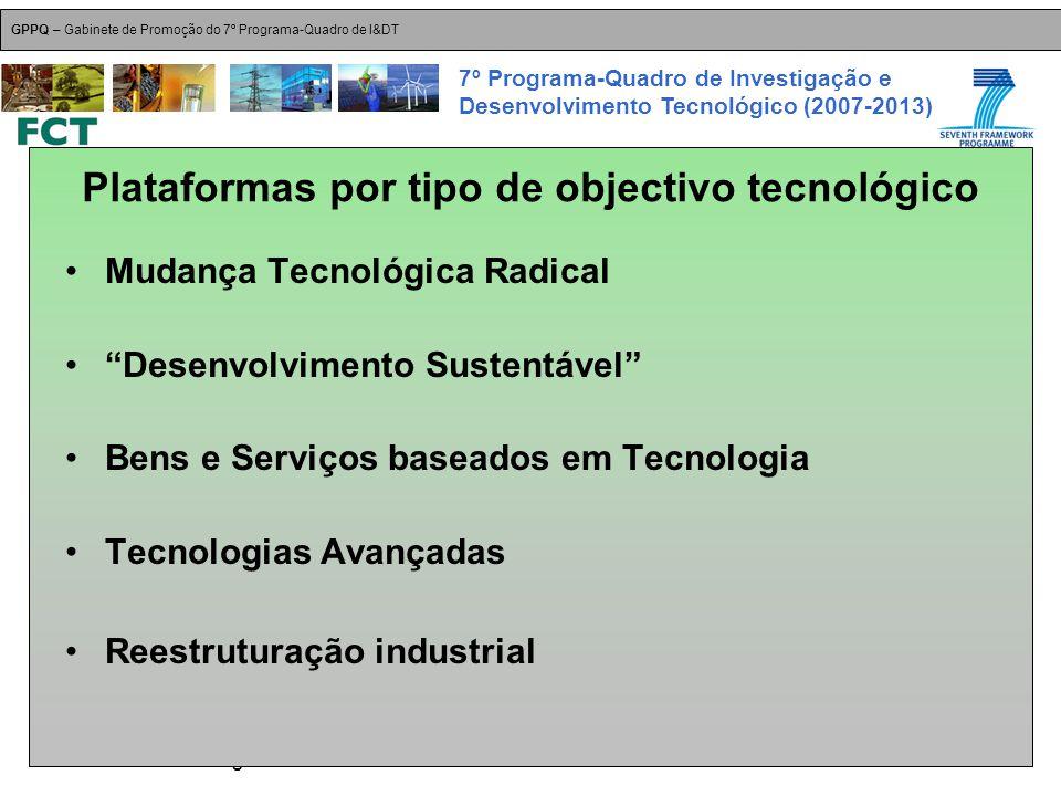18-Dez-2007 Plataformas Tecnológicas GPPQ – Gabinete de Promoção do 7º Programa-Quadro de I&DT 7º Programa-Quadro de Investigação e Desenvolvimento Tecnológico (2007-2013) Mudança Tecnológica Radical Desenvolvimento Sustentável Bens e Serviços baseados em Tecnologia Tecnologias Avançadas Reestruturação industrial Plataformas por tipo de objectivo tecnológico