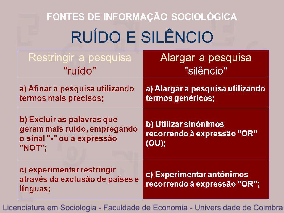 FONTES DE INFORMAÇÃO SOCIOLÓGICA RUÍDO E SILÊNCIO Restringir a pesquisa ruído Alargar a pesquisa silêncio a) Afinar a pesquisa utilizando termos mais precisos; a) Alargar a pesquisa utilizando termos genéricos; b) Excluir as palavras que geram mais ruído, empregando o sinal - ou a expressão NOT ; b) Utilizar sinónimos recorrendo à expressão OR (OU); c) experimentar restringir através da exclusão de países e línguas; c) Experimentar antónimos recorrendo à expressão OR ;