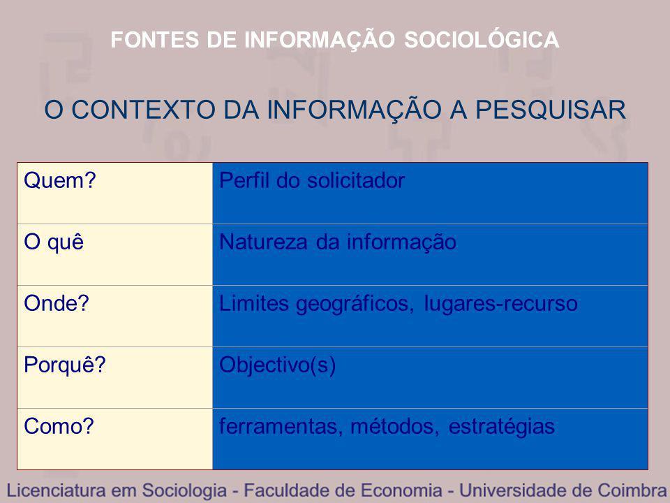 FONTES DE INFORMAÇÃO SOCIOLÓGICA O CONTEXTO DA INFORMAÇÃO A PESQUISAR Quem Perfil do solicitador O quêNatureza da informação Onde Limites geográficos, lugares-recurso Porquê Objectivo(s) Como ferramentas, métodos, estratégias