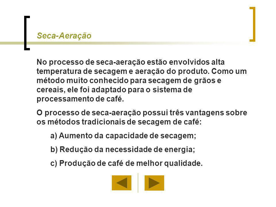 Seca-Aeração No processo de seca-aeração estão envolvidos alta temperatura de secagem e aeração do produto. Como um método muito conhecido para secage