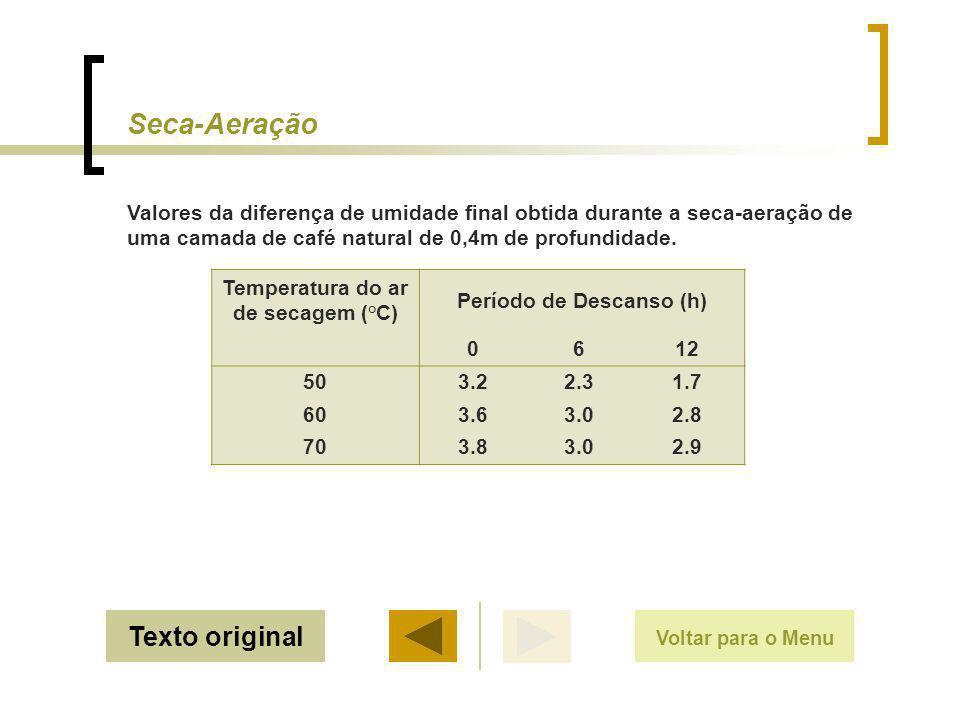 Temperatura do ar de secagem (°C) Período de Descanso (h) 0612 503.22.31.7 603.63.02.8 703.83.02.9 Seca-Aeração Valores da diferença de umidade final
