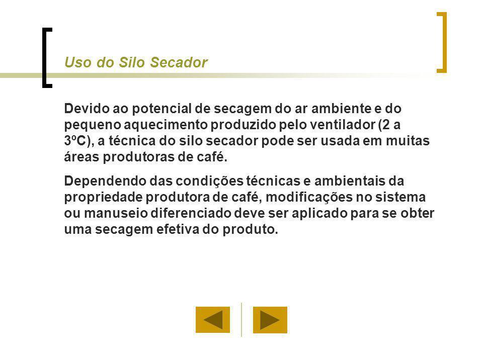 Uso do Silo Secador Devido ao potencial de secagem do ar ambiente e do pequeno aquecimento produzido pelo ventilador (2 a 3ºC), a técnica do silo seca