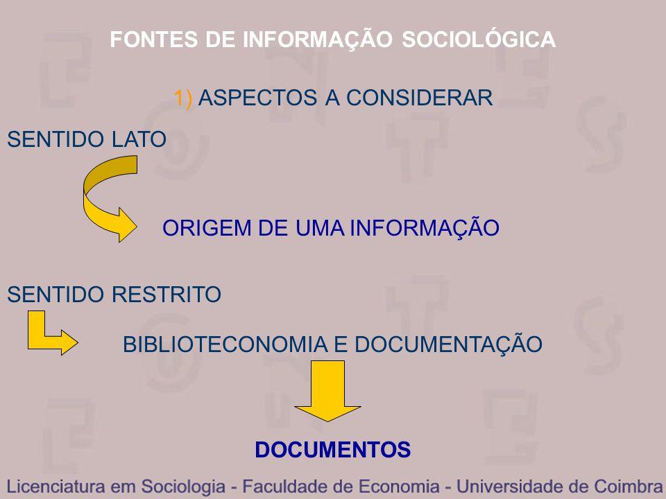 FONTES DE INFORMAÇÃO SOCIOLÓGICA 1) ASPECTOS A CONSIDERAR SENTIDO LATO ORIGEM DE UMA INFORMAÇÃO BIBLIOTECONOMIA E DOCUMENTAÇÃO DOCUMENTOS SENTIDO REST
