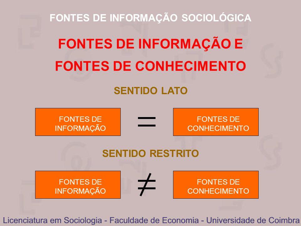 FONTES DE INFORMAÇÃO SOCIOLÓGICA FONTES DE INFORMAÇÃO E FONTES DE CONHECIMENTO FONTES DE INFORMAÇÃO FONTES DE CONHECIMENTO FONTES DE INFORMAÇÃO FONTES
