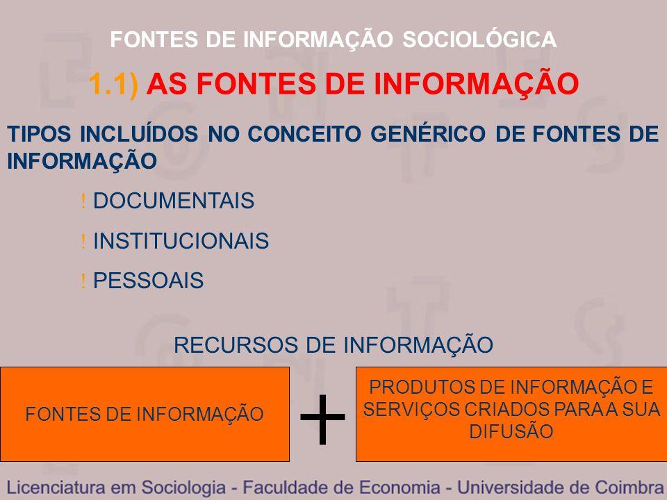 FONTES DE INFORMAÇÃO SOCIOLÓGICA 1.6) MONOGRAFIAS PUBLICAÇÕES NÃO SERIADAS ESTUDO ESPECÍFICO E EXAUSTIVO SOBRE UM TEMA CONCRETO DENTRO DE UMA DISCIPLINA OU MATÉRIA E QUE CONTENHA UM TEXTO HOMOGÉNEO EM UM OU MUITO POUCOS VOLUMES.