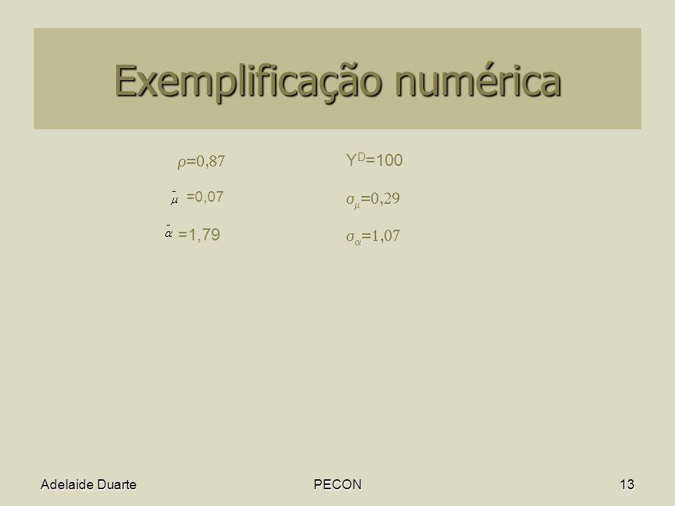 Adelaide DuartePECON13 Exemplificação numérica Y D =100 =0,07 =1,79