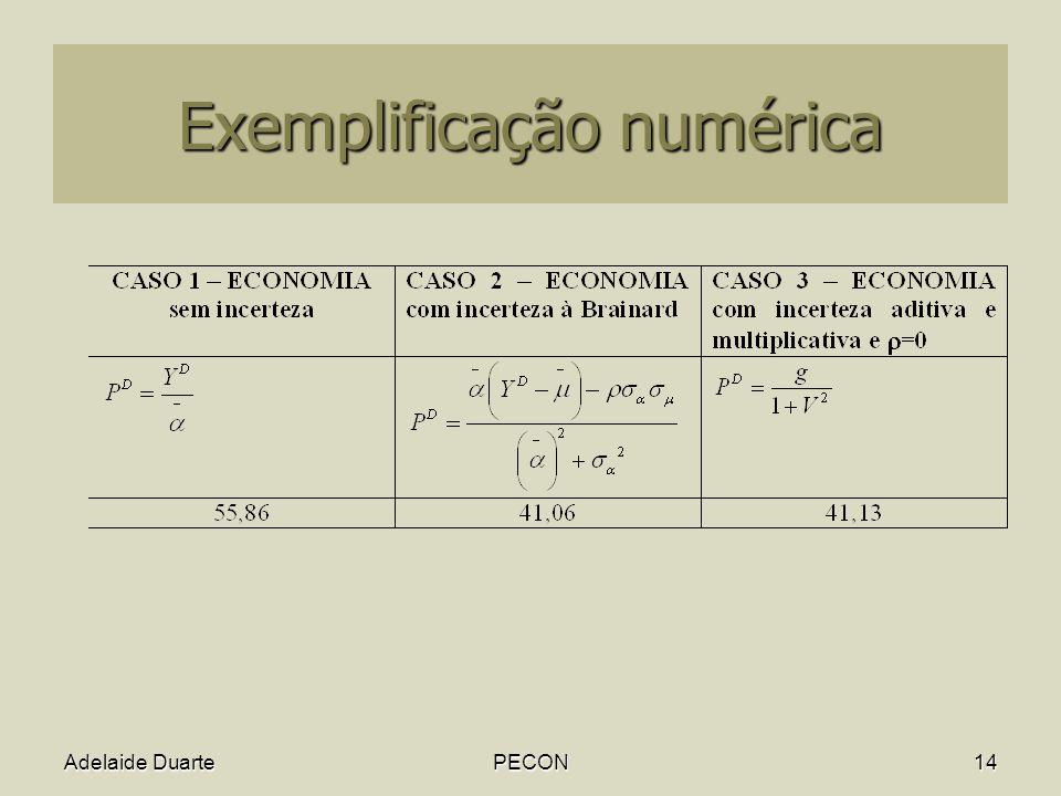 Adelaide DuartePECON14 Exemplificação numérica