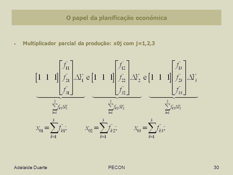 Adelaide DuartePECON30 Multiplicador parcial da produção: x0j com j=1,2,3 O papel da planificação económica
