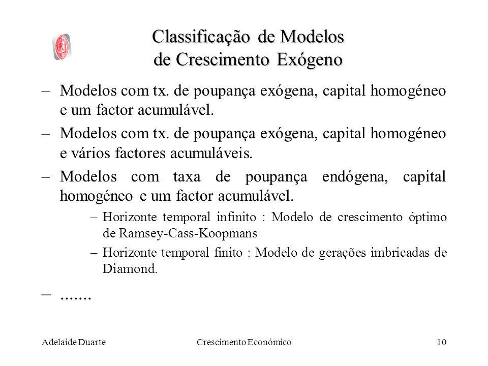Adelaide DuarteCrescimento Económico10 Classificação de Modelos de Crescimento Exógeno –Modelos com tx. de poupança exógena, capital homogéneo e um fa