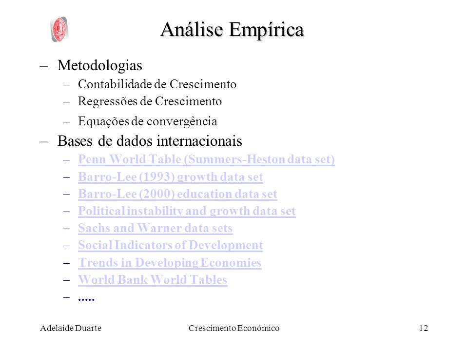 Adelaide DuarteCrescimento Económico12 Análise Empírica –Metodologias –Contabilidade de Crescimento –Regressões de Crescimento –Equações de convergênc