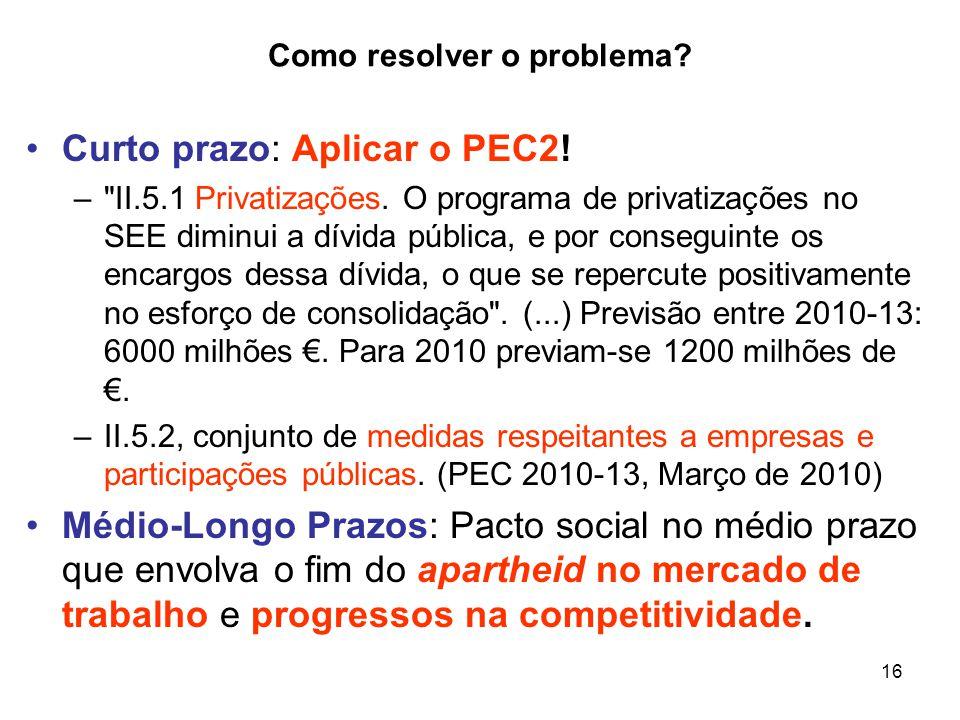 16 Como resolver o problema? Curto prazo: Aplicar o PEC2! –