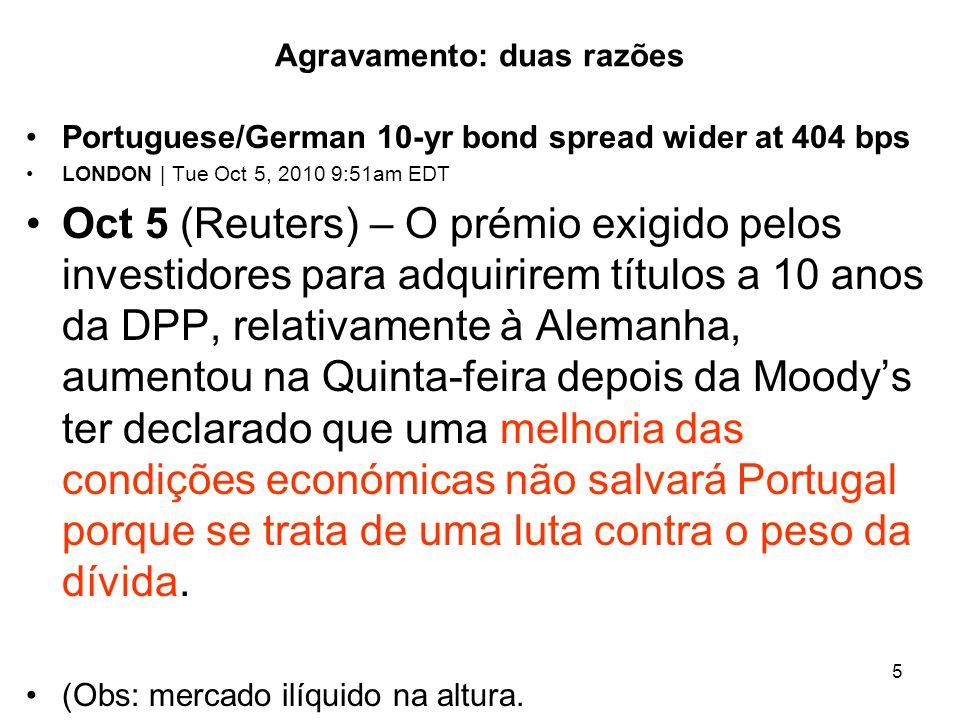 5 Agravamento: duas razões Portuguese/German 10-yr bond spread wider at 404 bps LONDON | Tue Oct 5, 2010 9:51am EDT Oct 5 (Reuters) – O prémio exigido