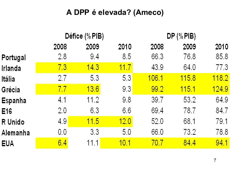 7 A DPP é elevada? (Ameco)