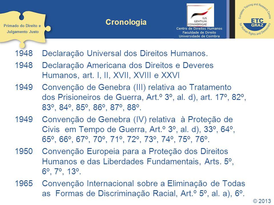© 2013 Cronologia 1948 Declaração Universal dos Direitos Humanos.