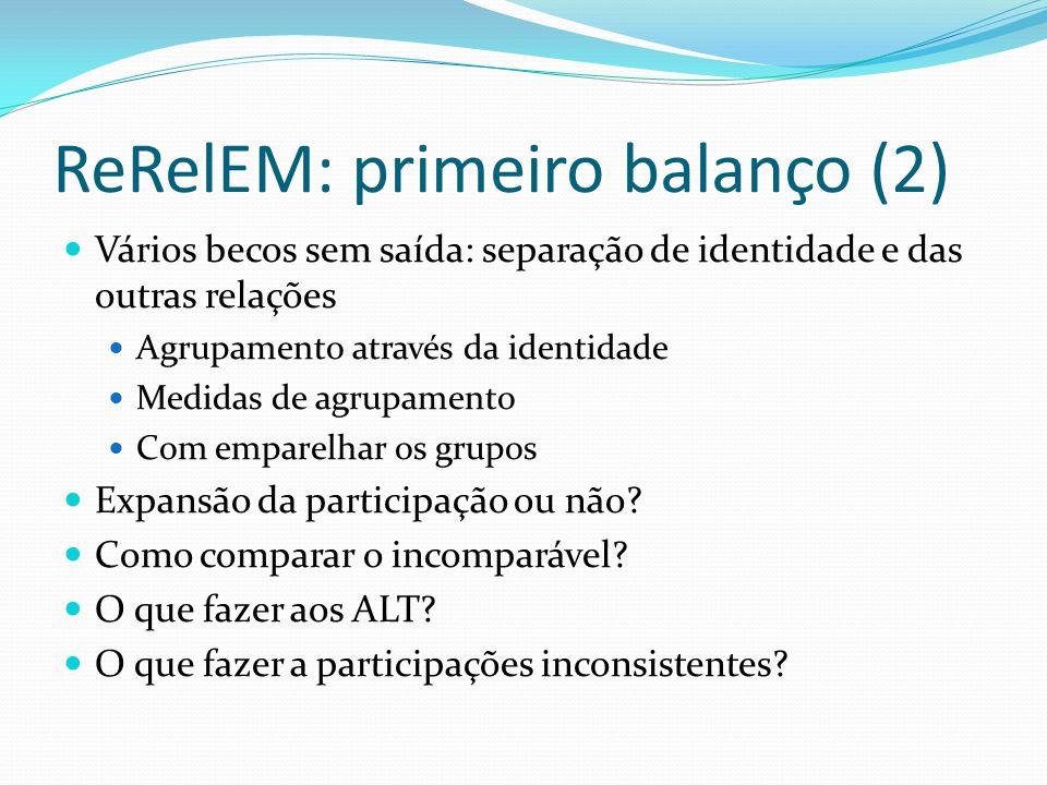 ReRelEM: primeiro balanço (2) Vários becos sem saída: separação de identidade e das outras relações Agrupamento através da identidade Medidas de agrup