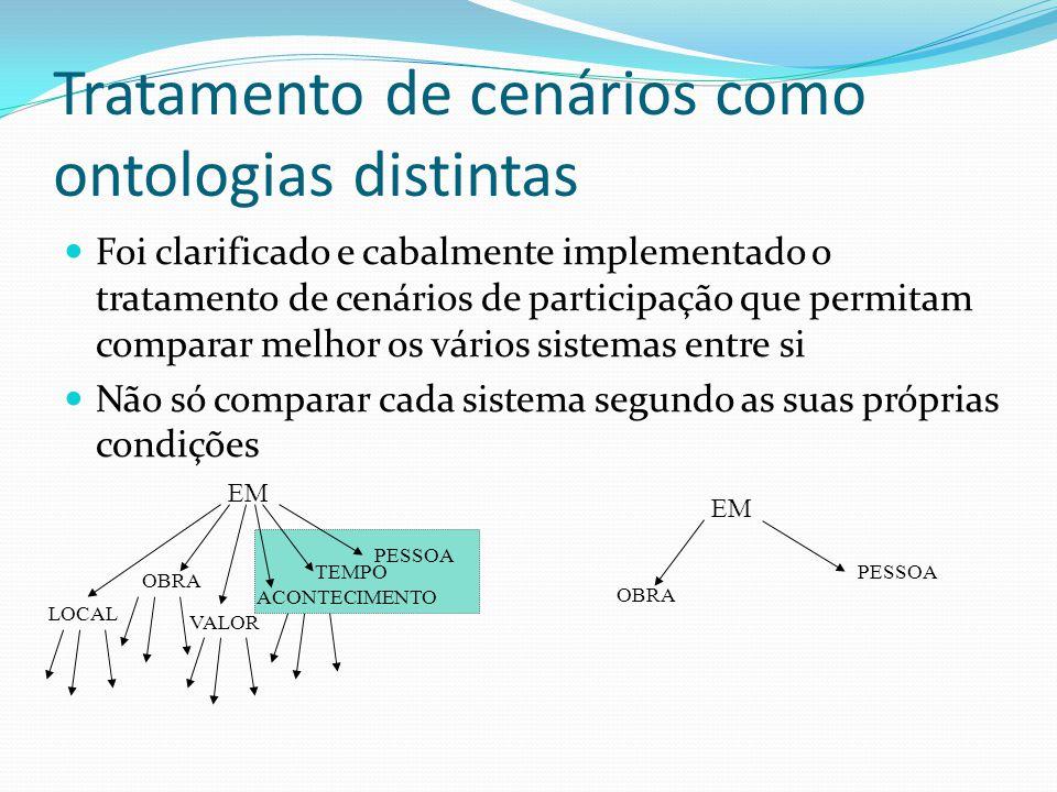 Tratamento de cenários como ontologias distintas Foi clarificado e cabalmente implementado o tratamento de cenários de participação que permitam compa
