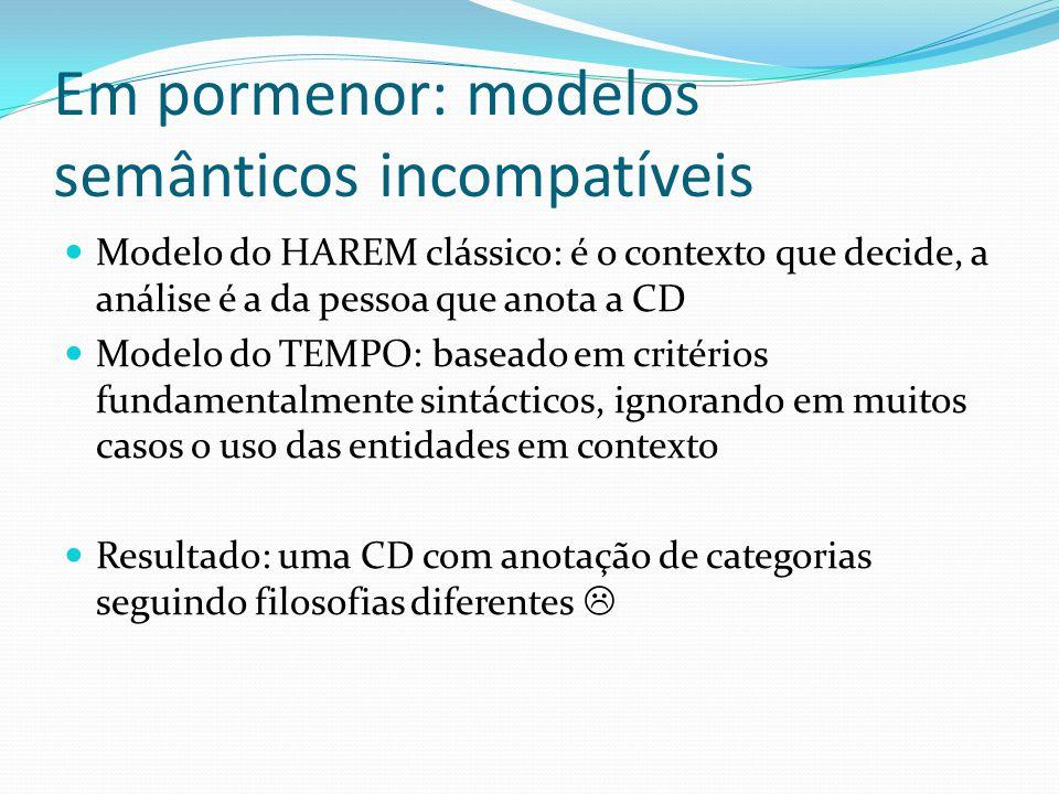 Em pormenor: modelos semânticos incompatíveis Modelo do HAREM clássico: é o contexto que decide, a análise é a da pessoa que anota a CD Modelo do TEMP