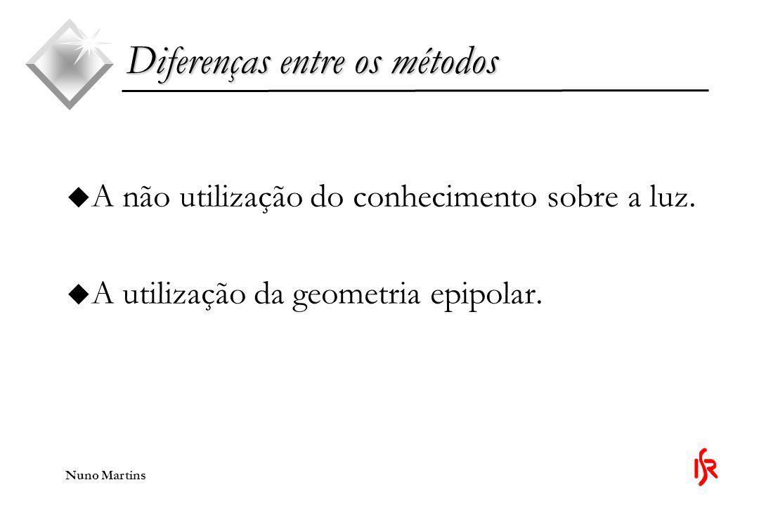 Nuno Martins O processo de reconstrução de formas u Tal como o método da escavação do espaço, o método geométrico da escavação do espaço necessita de um qualquer processo de calibração.