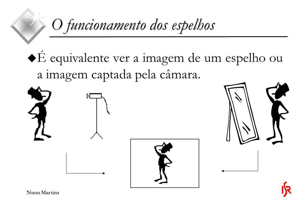 Nuno Martins u Os espelhos planares regem-se pelo seguinte princípio de reflexão: O funcionamento dos espelhos
