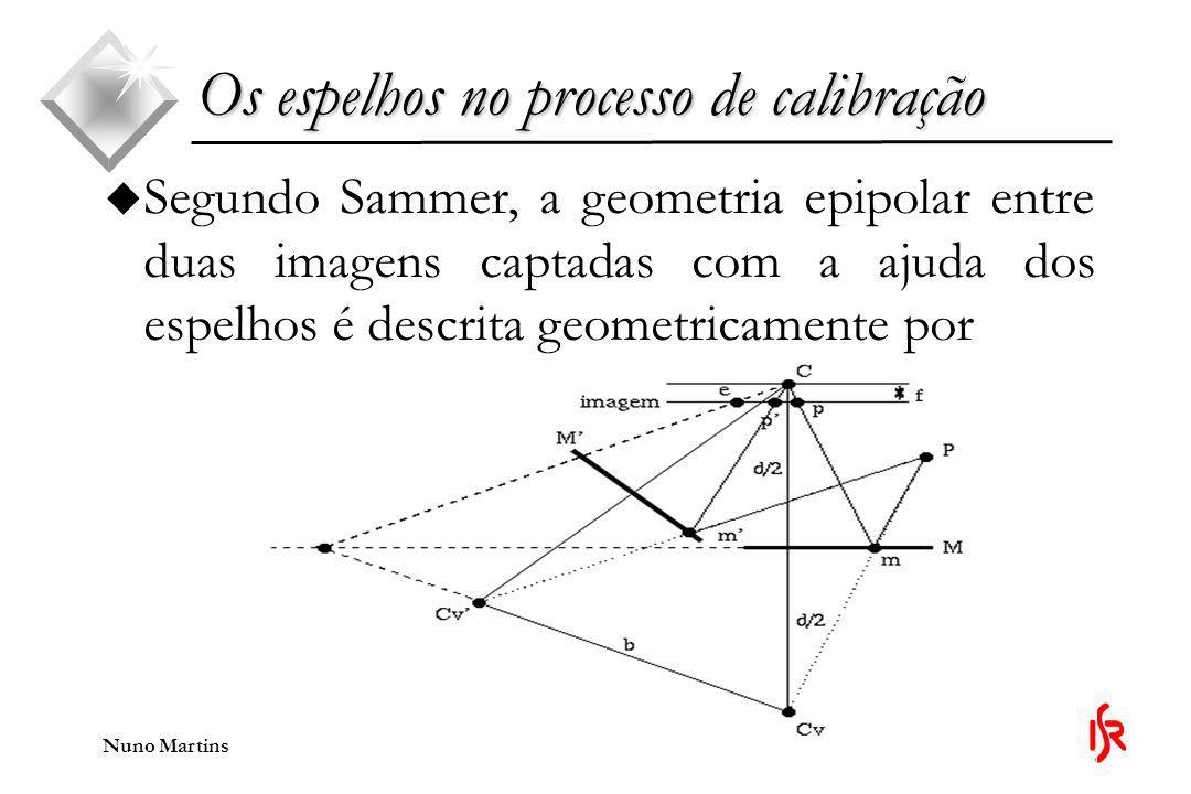 Nuno Martins u Segundo Sammer, a geometria epipolar entre duas imagens captadas com a ajuda dos espelhos é descrita geometricamente por Os espelhos no processo de calibração
