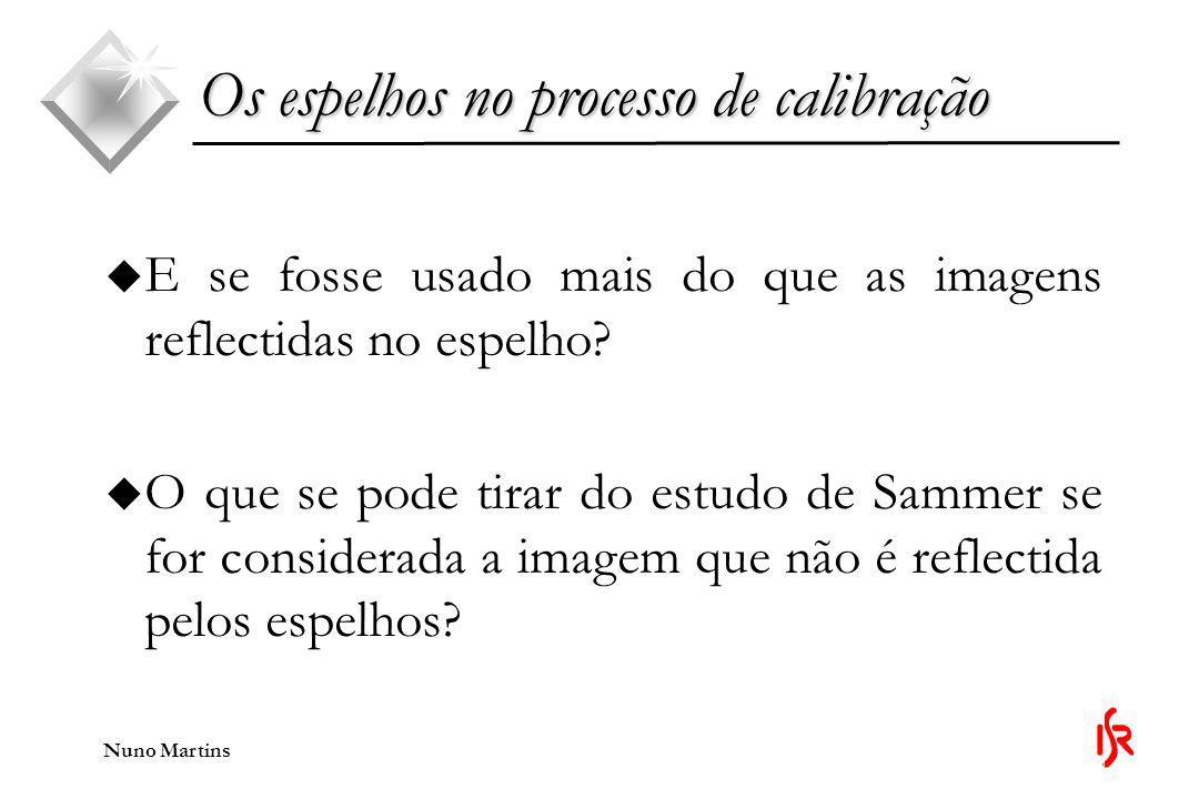Nuno Martins u E se fosse usado mais do que as imagens reflectidas no espelho.
