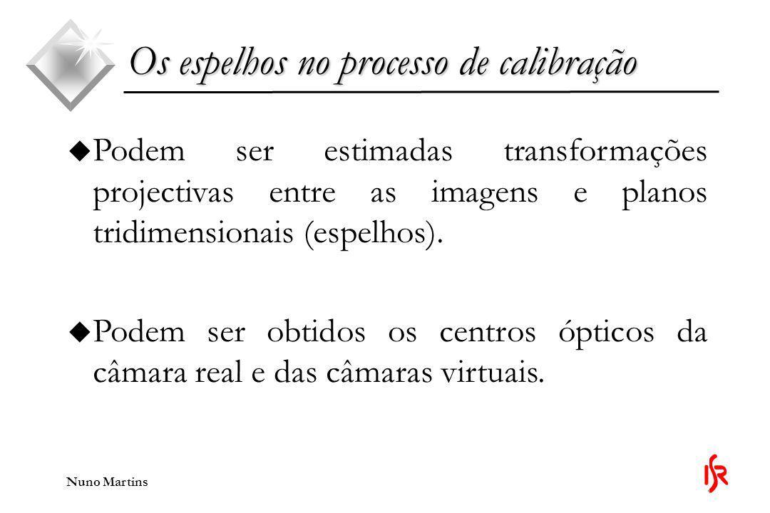 Nuno Martins u Podem ser estimadas transformações projectivas entre as imagens e planos tridimensionais (espelhos).