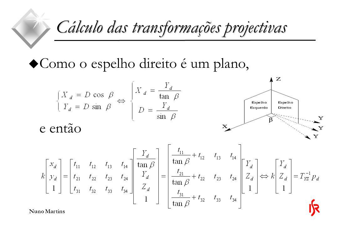 Nuno Martins u Como o espelho direito é um plano, e então Cálculo das transformações projectivas