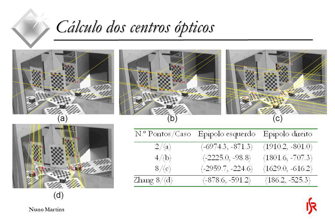 Nuno Martins (a) (b) (c) (d) Cálculo dos centros ópticos