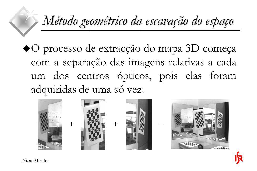 Nuno Martins Método geométrico da escavação do espaço u O processo de extracção do mapa 3D começa com a separação das imagens relativas a cada um dos centros ópticos, pois elas foram adquiridas de uma só vez.