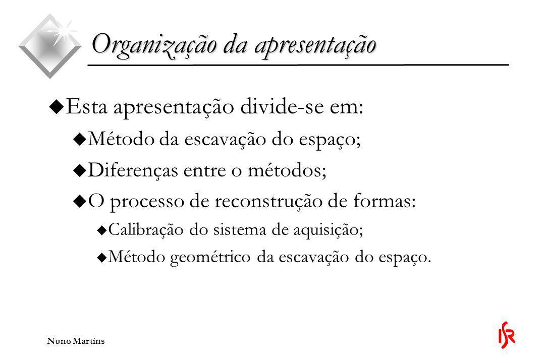 Nuno Martins Método da escavação do espaço u O método da escavação do espaço surgiu de um estudo feito por Kiriakos N.