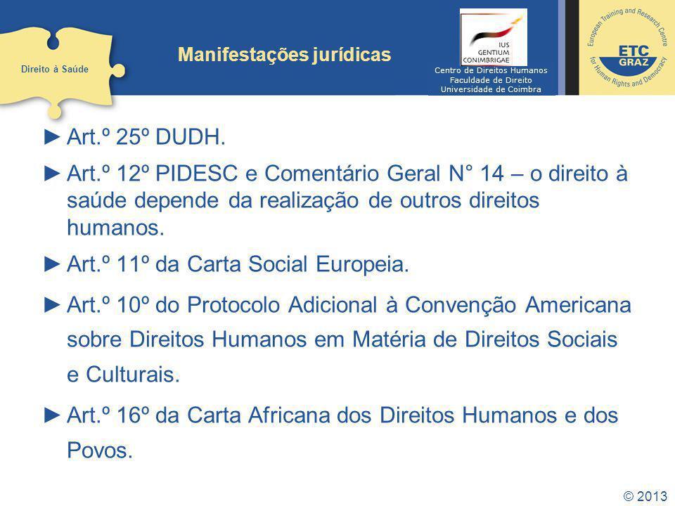 © 2013 Manifestações jurídicas Art.º 25º DUDH. Art.º 12º PIDESC e Comentário Geral N° 14 – o direito à saúde depende da realização de outros direitos