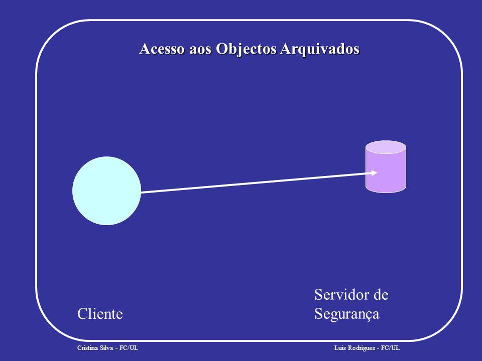 Acesso aos Objectos Arquivados Cristina Silva - FC/UL Cliente Servidor de Segurança Luis Rodrigues - FC/UL