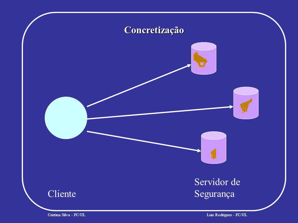 Concretização Cristina Silva - FC/UL Cliente Servidor de Segurança Luis Rodrigues - FC/UL