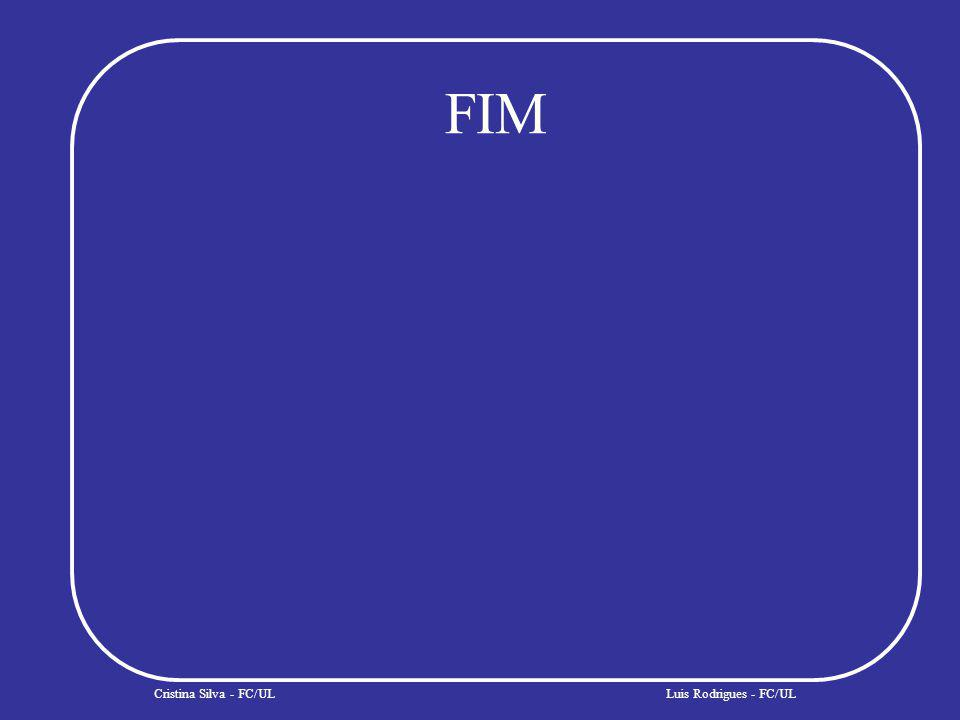 FIM Cristina Silva - FC/ULLuis Rodrigues - FC/UL