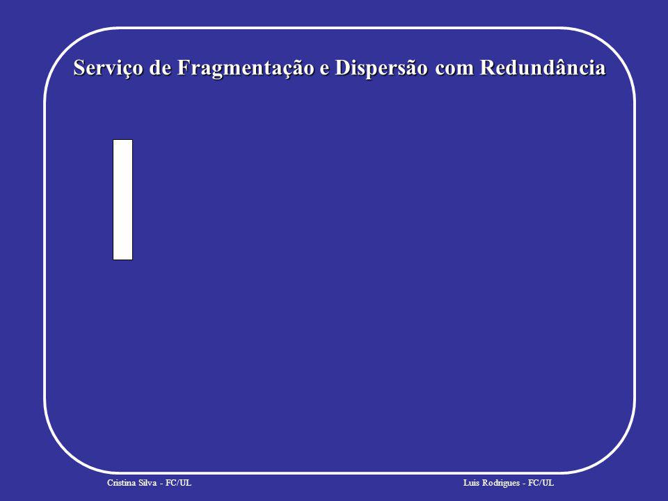 Arquitectura dos Objectos Escreve (stream) Cristina Silva - FC/UL ClienteFragmentadorArmazéns Luis Rodrigues - FC/UL